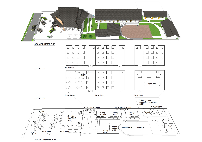 Master Plan SMP Kreativa